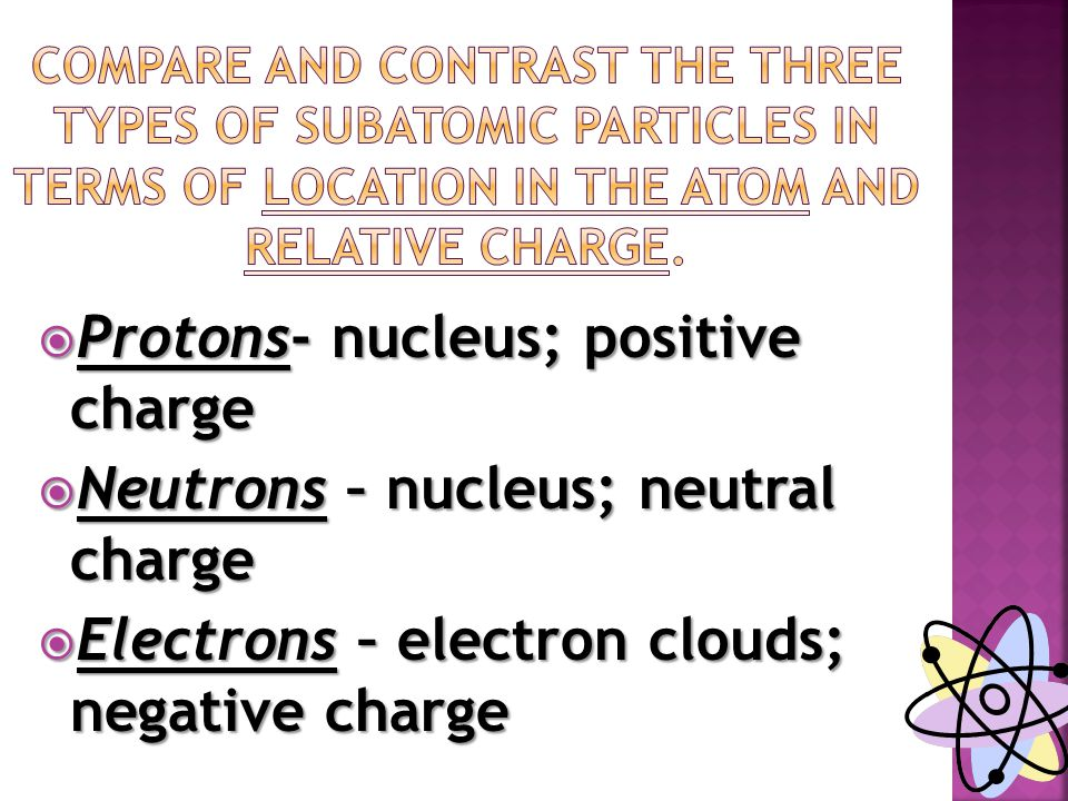  Protons- nucleus; positive charge  Neutrons – nucleus; neutral charge  Electrons – electron clouds; negative charge