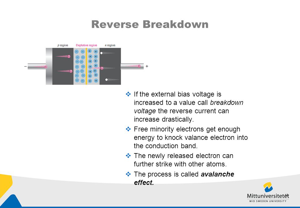 Reverse Breakdown  If the external bias voltage is increased to a value call breakdown voltage the reverse current can increase drastically.  Free m
