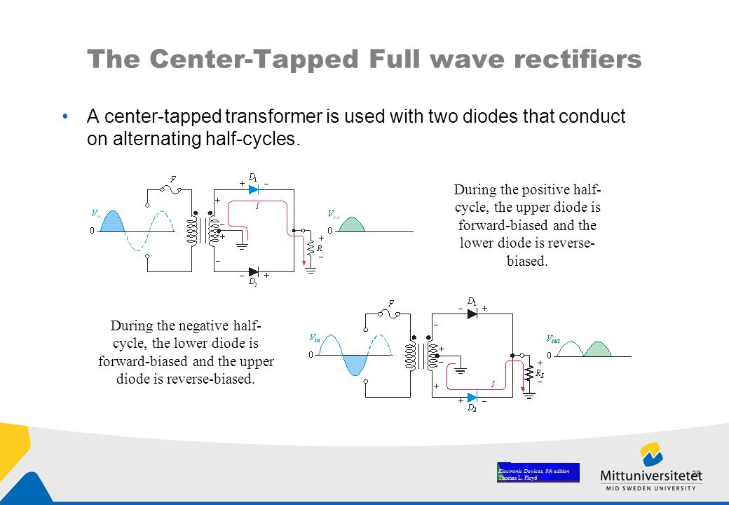 The Center-Tapped Full wave rectifiers A center-tapped transformer is used with two diodes that conduct on alternating half-cycles. During the positiv