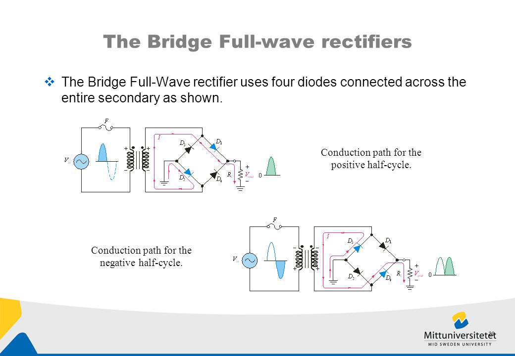The Bridge Full-wave rectifiers  The Bridge Full-Wave rectifier uses four diodes connected across the entire secondary as shown. Conduction path for