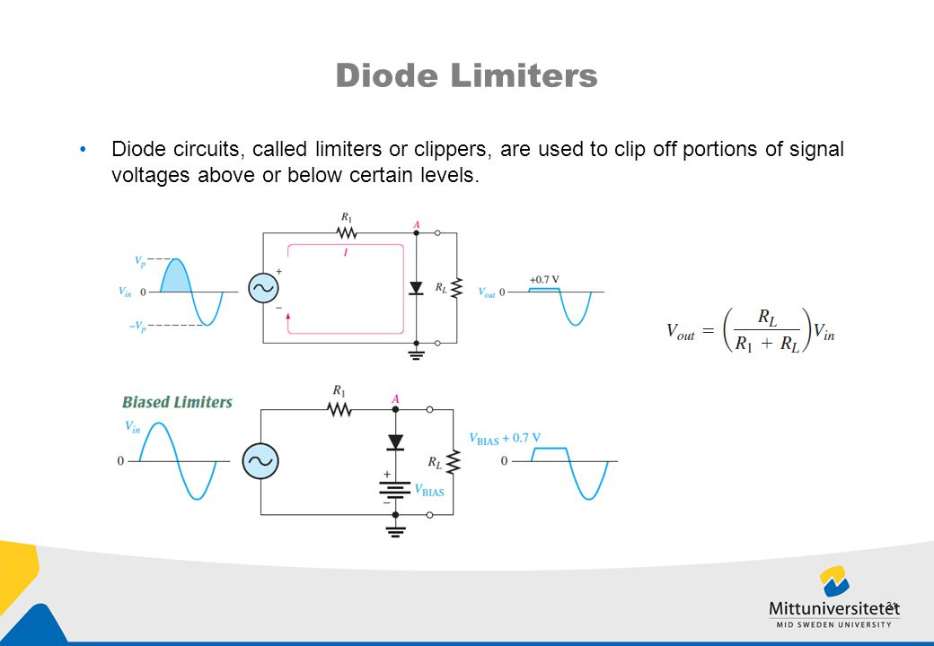 Diode Limiters Diode circuits, called limiters or clippers, are used to clip off portions of signal voltages above or below certain levels. 31