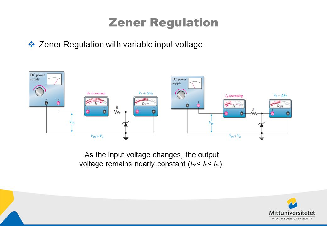Zener Regulation  Zener Regulation with variable input voltage: 37 As the input voltage changes, the output voltage remains nearly constant (I ZK < I