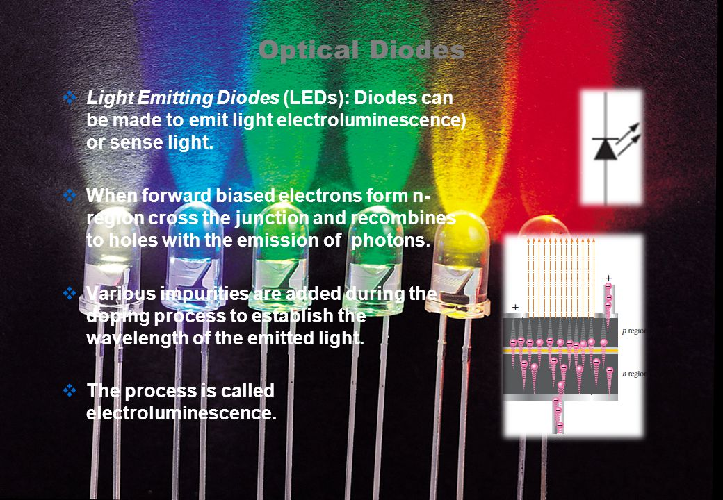 Optical Diodes  Light Emitting Diodes (LEDs): Diodes can be made to emit light electroluminescence) or sense light.  When forward biased electrons f