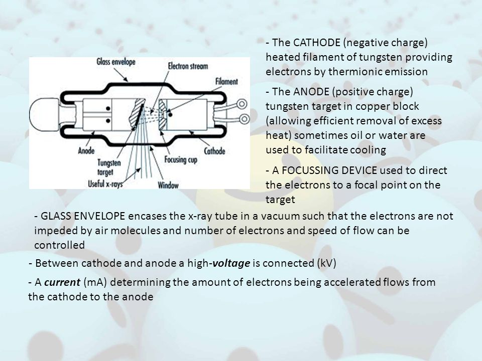 - The CATHODE (negative charge) heated filament of tungsten providing electrons by thermionic emission - The ANODE (positive charge) tungsten target in copper block (allowing efficient removal of excess heat) sometimes oil or water are used to facilitate cooling - A FOCUSSING DEVICE used to direct the electrons to a focal point on the target - GLASS ENVELOPE encases the x-ray tube in a vacuum such that the electrons are not impeded by air molecules and number of electrons and speed of flow can be controlled - Between cathode and anode a high-voltage is connected (kV) - A current (mA) determining the amount of electrons being accelerated flows from the cathode to the anode