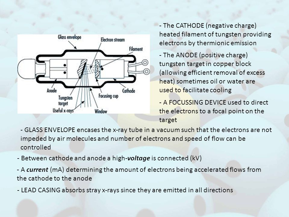 - The CATHODE (negative charge) heated filament of tungsten providing electrons by thermionic emission - The ANODE (positive charge) tungsten target in copper block (allowing efficient removal of excess heat) sometimes oil or water are used to facilitate cooling - A FOCUSSING DEVICE used to direct the electrons to a focal point on the target - GLASS ENVELOPE encases the x-ray tube in a vacuum such that the electrons are not impeded by air molecules and number of electrons and speed of flow can be controlled - LEAD CASING absorbs stray x-rays since they are emitted in all directions - Between cathode and anode a high-voltage is connected (kV) - A current (mA) determining the amount of electrons being accelerated flows from the cathode to the anode