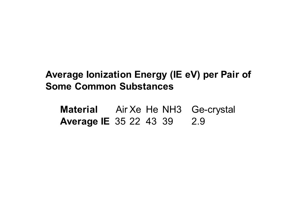 Average Ionization Energy (IE eV) per Pair of Some Common Substances Material AirXeHeNH3Ge ‑ crystal Average IE352243392.9