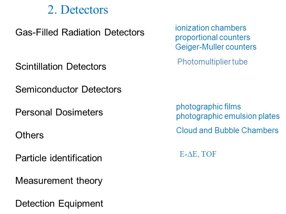 Gas-Filled Radiation Detectors Scintillation Detectors Semiconductor Detectors Personal Dosimeters Others Particle identification Measurement theory Detection Equipment ionization chambers proportional counters Geiger-Muller counters E-ΔE, TOF photographic films photographic emulsion plates Cloud and Bubble Chambers Photomultiplier tube 2.