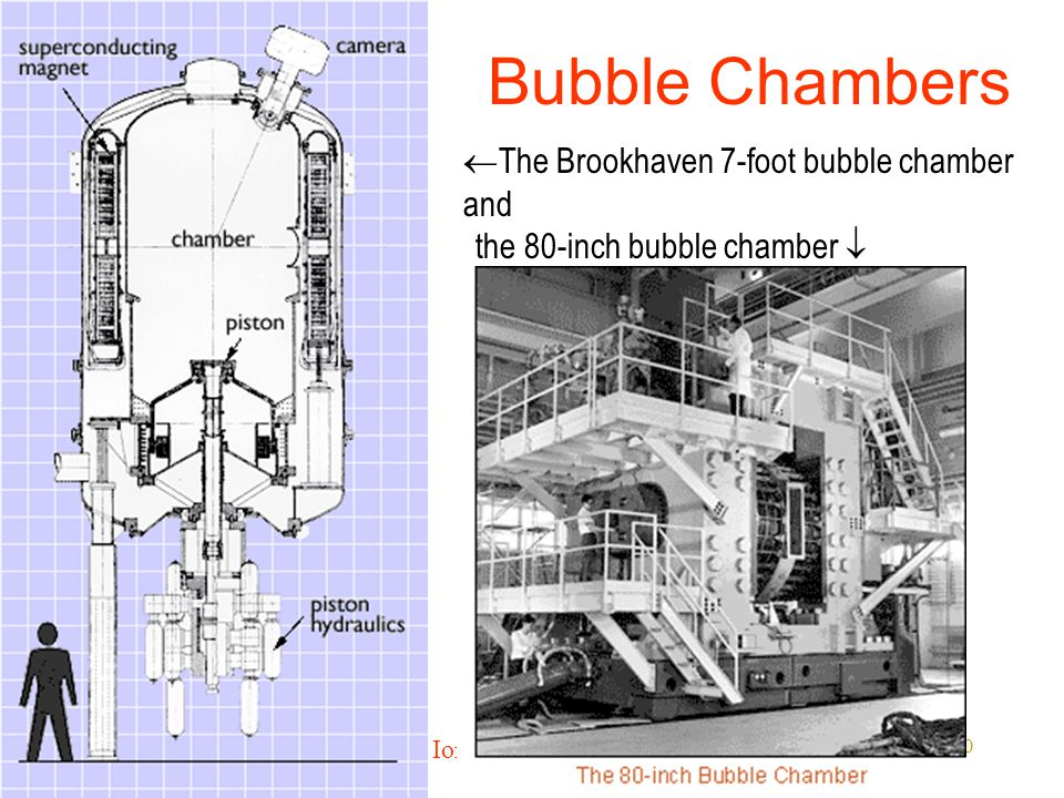 Ionizing Radiation 30 Bubble Chambers  The Brookhaven 7-foot bubble chamber and the 80-inch bubble chamber 