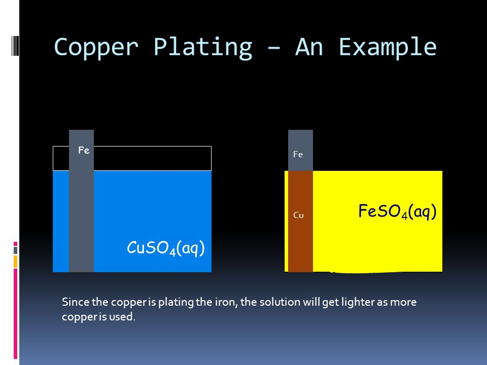 Copper Plating – An Example CuSO 4 (aq) Fe FeSO 4 (aq) Zn Cu Fe Since the copper is plating the iron, the solution will get lighter as more copper is