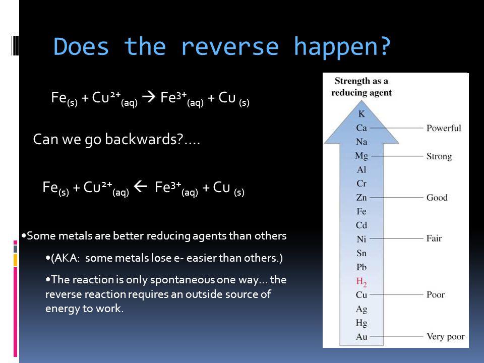 Does the reverse happen. Fe (s) + Cu 2+ (aq)  Fe 3+ (aq) + Cu (s) Can we go backwards?….