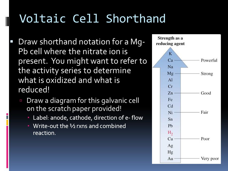 Voltaic Cell Shorthand  Draw shorthand notation for a Mg- Pb cell where the nitrate ion is present. You might want to refer to the activity series to