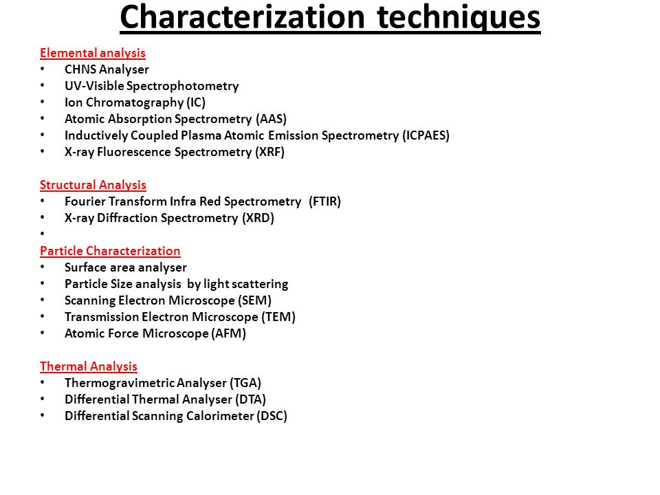 Characterization techniques Elemental analysis CHNS Analyser UV-Visible Spectrophotometry Ion Chromatography (IC) Atomic Absorption Spectrometry (AAS)