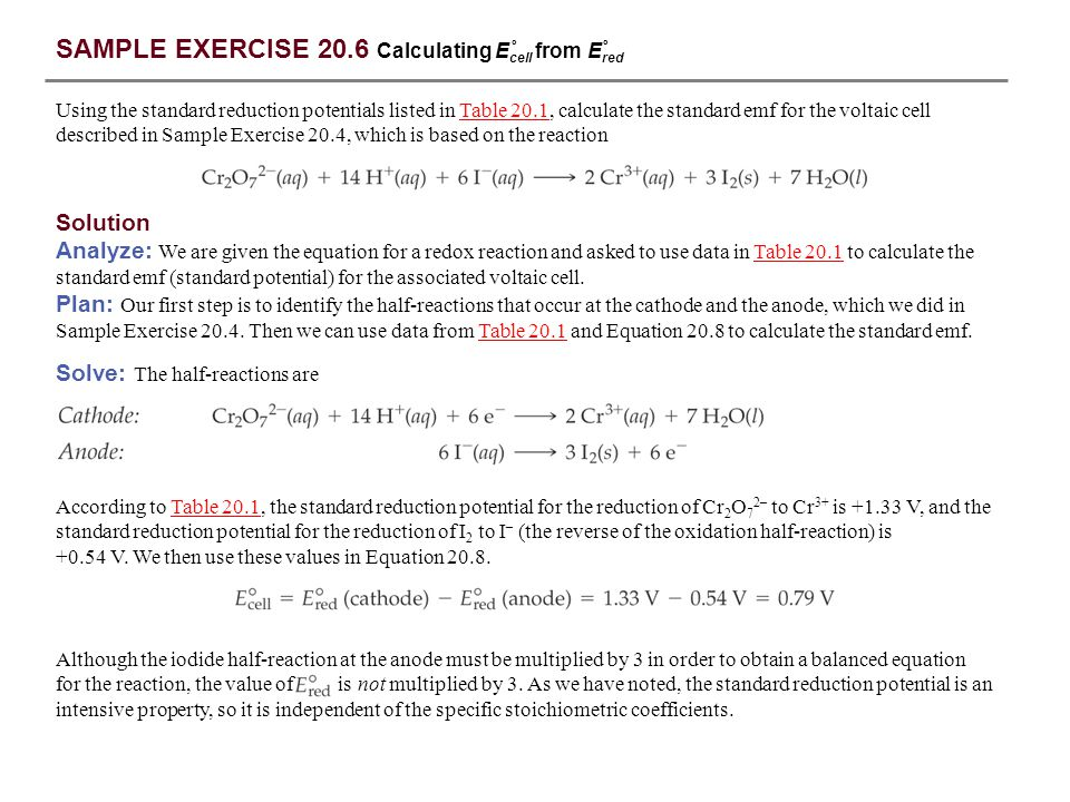 SAMPLE EXERCISE 20.6 Calculating E cell from E red ºº Solution Analyze: We are given the equation for a redox reaction and asked to use data in Table