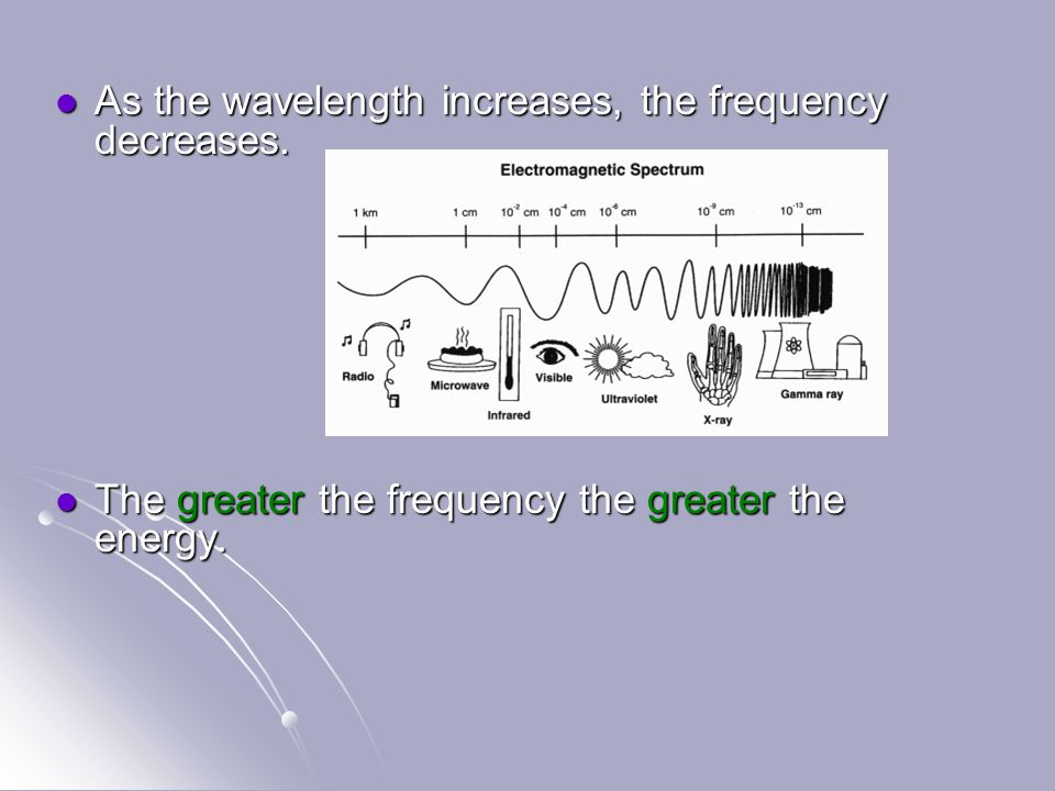 As the wavelength increases, the frequency decreases.