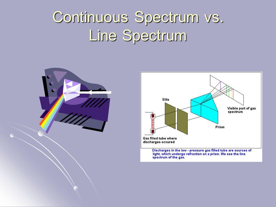 Continuous Spectrum vs. Line Spectrum