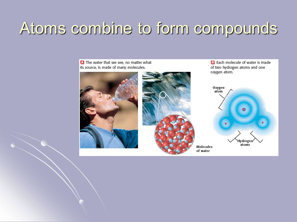 Atoms combine to form compounds
