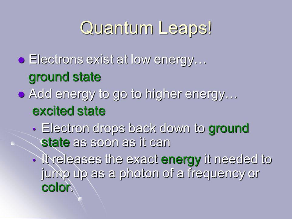 Quantum Leaps.