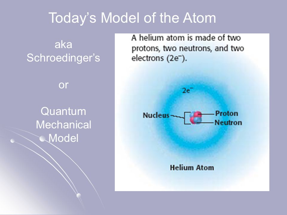 Today's Model of the Atom aka Schroedinger's or Quantum Mechanical Model