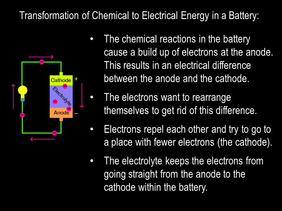 Transformation of Chemical to Electrical Energy in a Battery: The chemical reactions in the battery cause a build up of electrons at the anode.