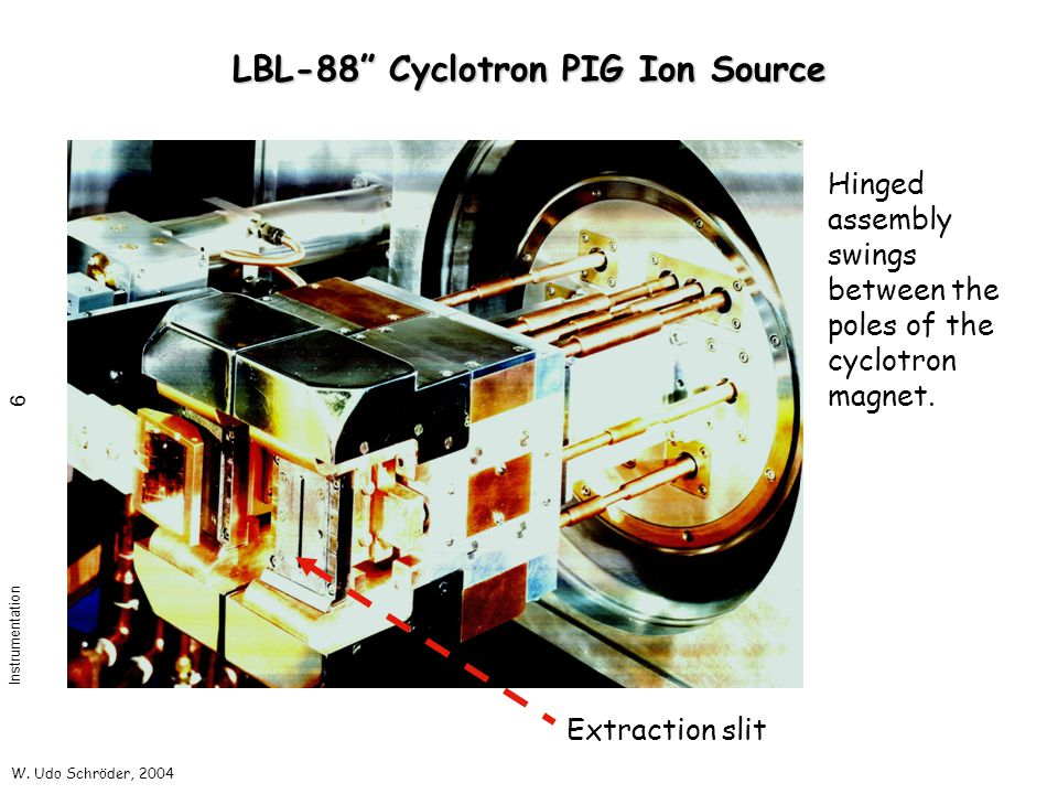 """W. Udo Schröder, 2004 Instrumentation 6 LBL-88"""" Cyclotron PIG Ion Source Hinged assembly swings between the poles of the cyclotron magnet. Extraction"""