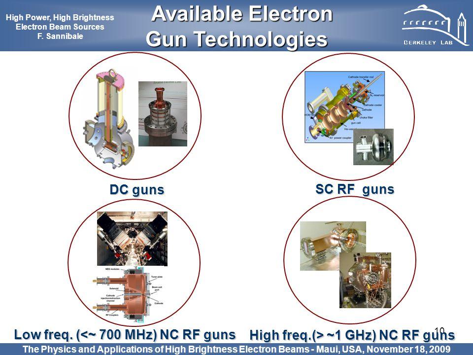 10 SC RF guns High freq.(> ~1 GHz) NC RF guns DC guns The Physics and Applications of High Brightness Electron Beams - Maui, USA, November 18, 2009 Av