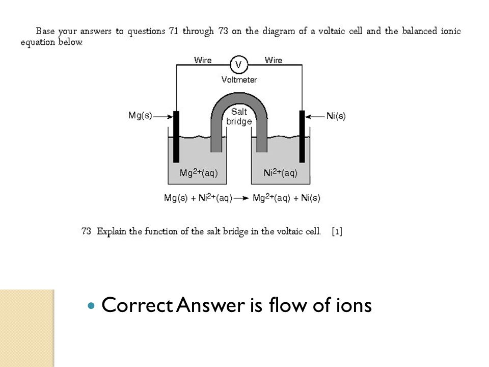 Correct Answer is flow of ions