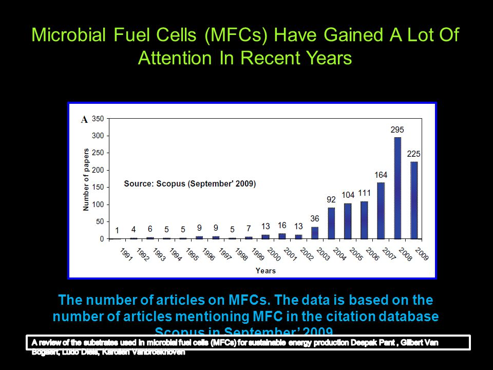 Microbial Fuel Cells (MFCs) Have Gained A Lot Of Attention In Recent Years The number of articles on MFCs. The data is based on the number of articles