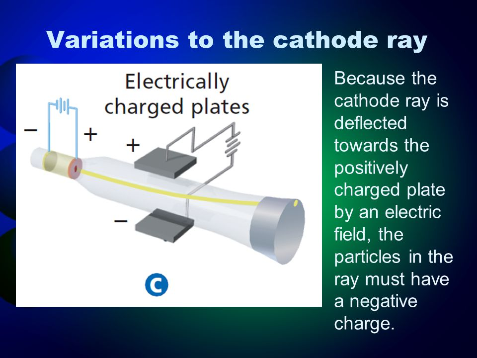 Variations to the cathode ray Because the cathode ray is deflected towards the positively charged plate by an electric field, the particles in the ray must have a negative charge.