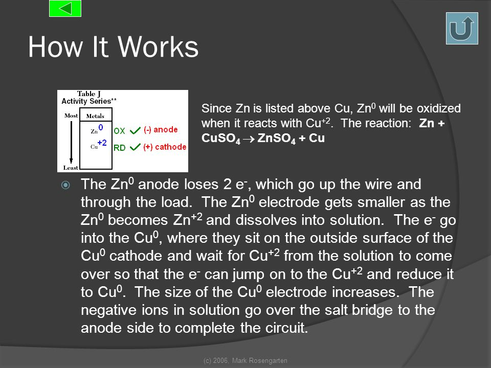 (c) 2006, Mark Rosengarten How It Works  The Zn 0 anode loses 2 e -, which go up the wire and through the load. The Zn 0 electrode gets smaller as th