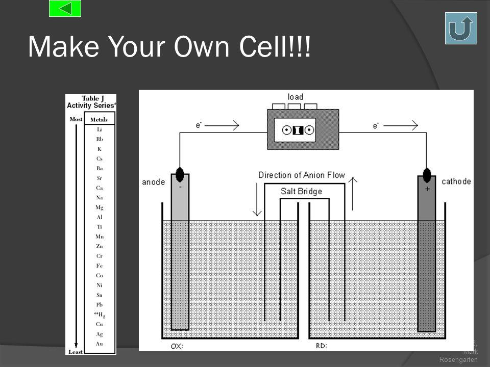 (c) 2006, Mark Rosengarten Make Your Own Cell!!!