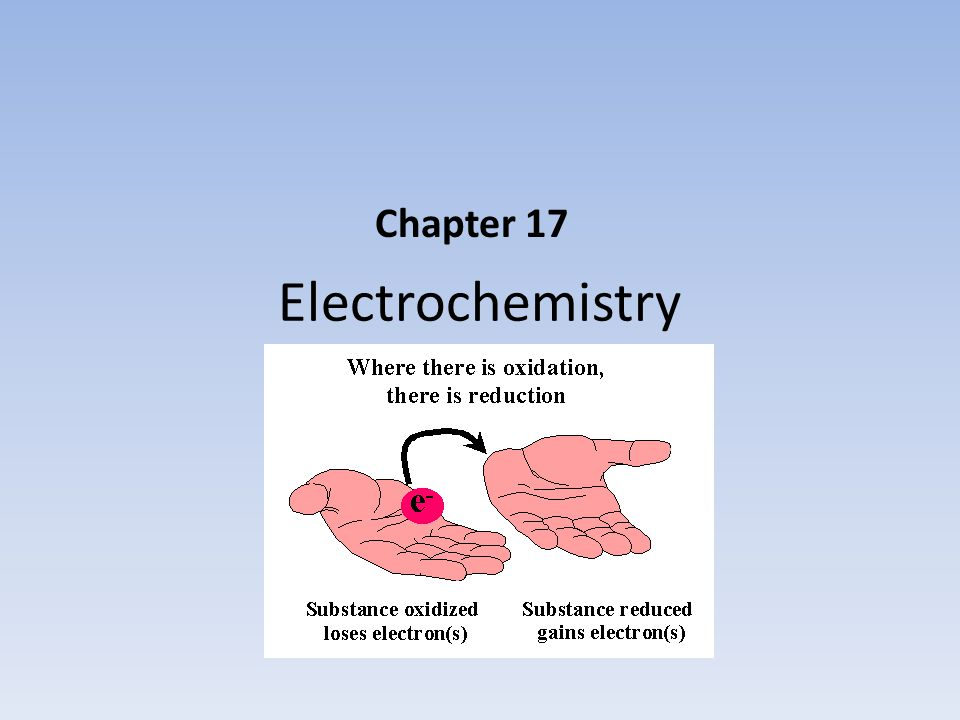 Electrochemistry Chapter 17