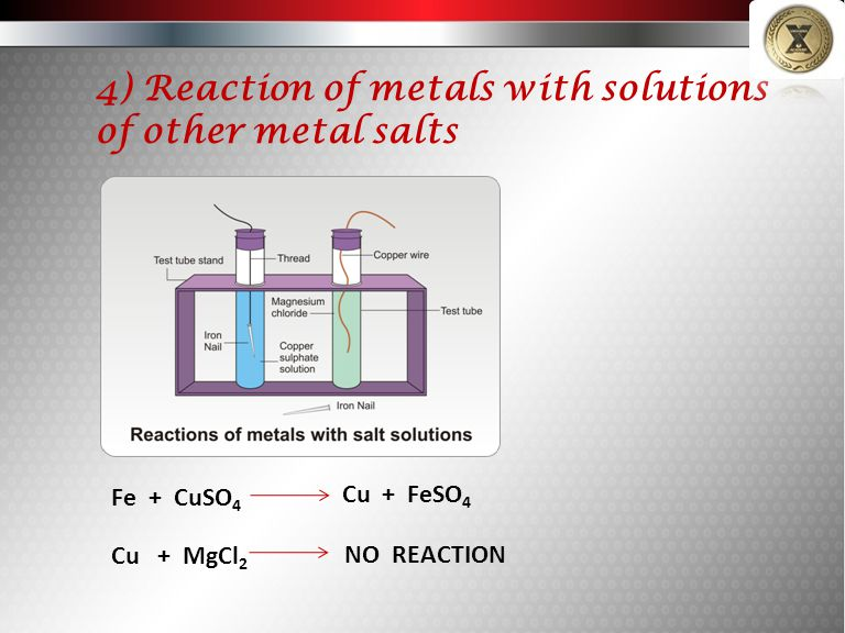 Sodium (Na) Silver coloured that reacts with H 2 O so instantly that flames are produce due to formation of H 2 gas.