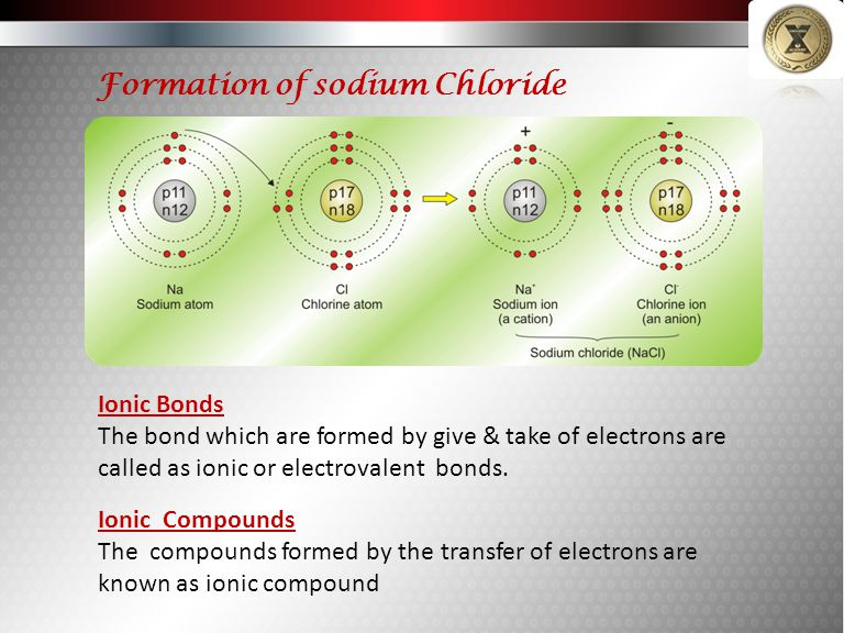 Properties of ionic compounds 1) Ionic compounds are solids & Hard 2) They have high melting & boiling point 3)They are generally brittle 4)Generally, they are soluble in water but insoluble in organic solvents like kerosene, petrol etc.