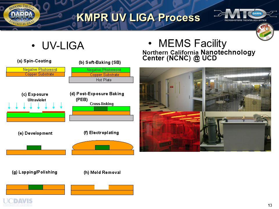 TIME / 31 March 2008 / 13 13 KMPR UV LIGA Process MEMS Facility UV-LIGA Northern California Nanotechnology Center (NCNC) @ UCD