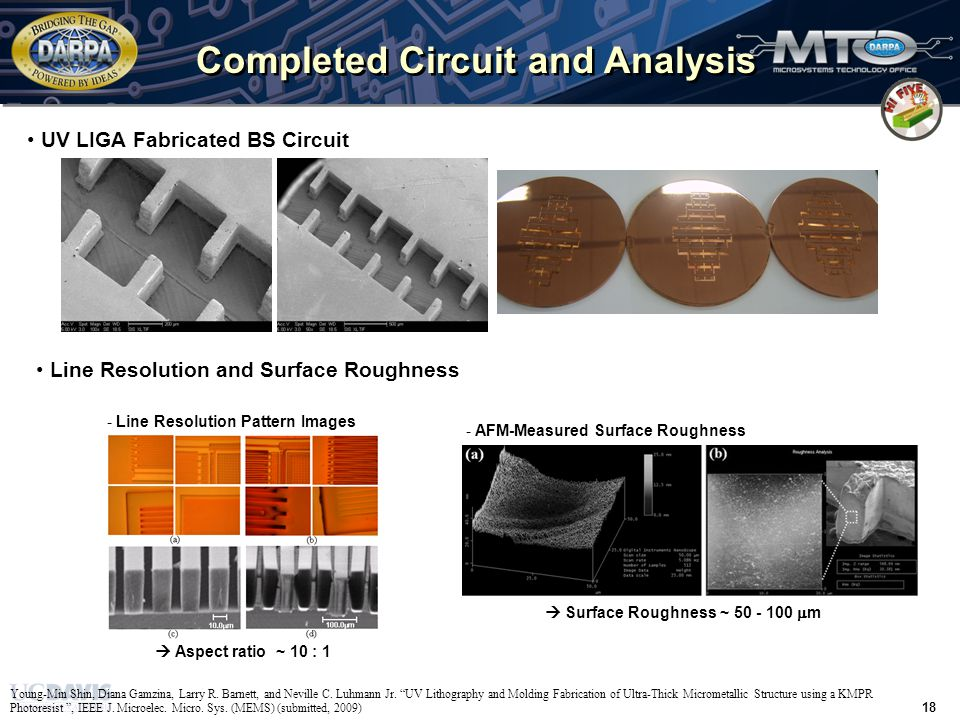 TIME / 31 March 2008 / 18 18 Completed Circuit and Analysis UV LIGA Fabricated BS Circuit - AFM-Measured Surface Roughness Line Resolution and Surface Roughness - Line Resolution Pattern Images  Aspect ratio ~ 10 : 1  Surface Roughness ~ 50 - 100  m Young-Min Shin, Diana Gamzina, Larry R.