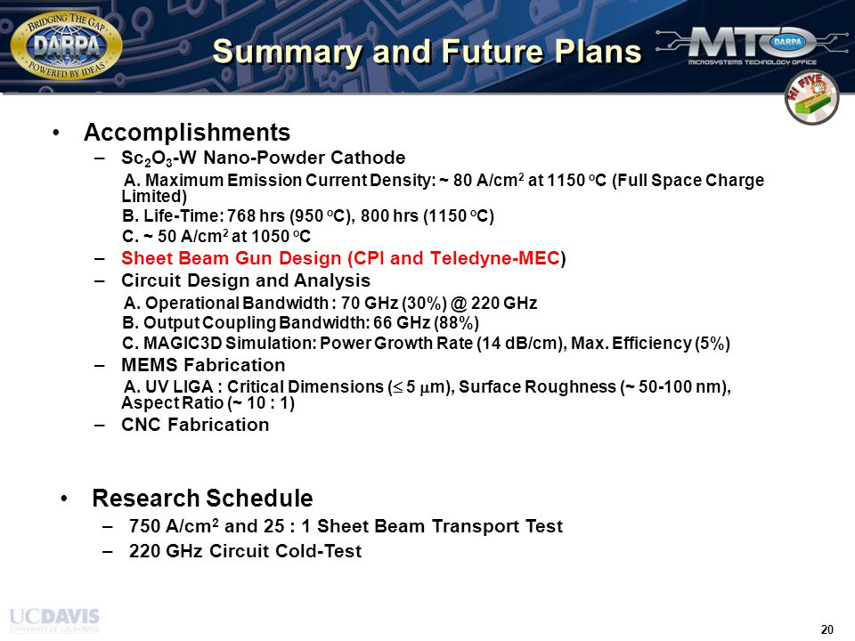 TIME / 31 March 2008 / 20 20 Summary and Future Plans Accomplishments –Sc 2 O 3 -W Nano-Powder Cathode A.