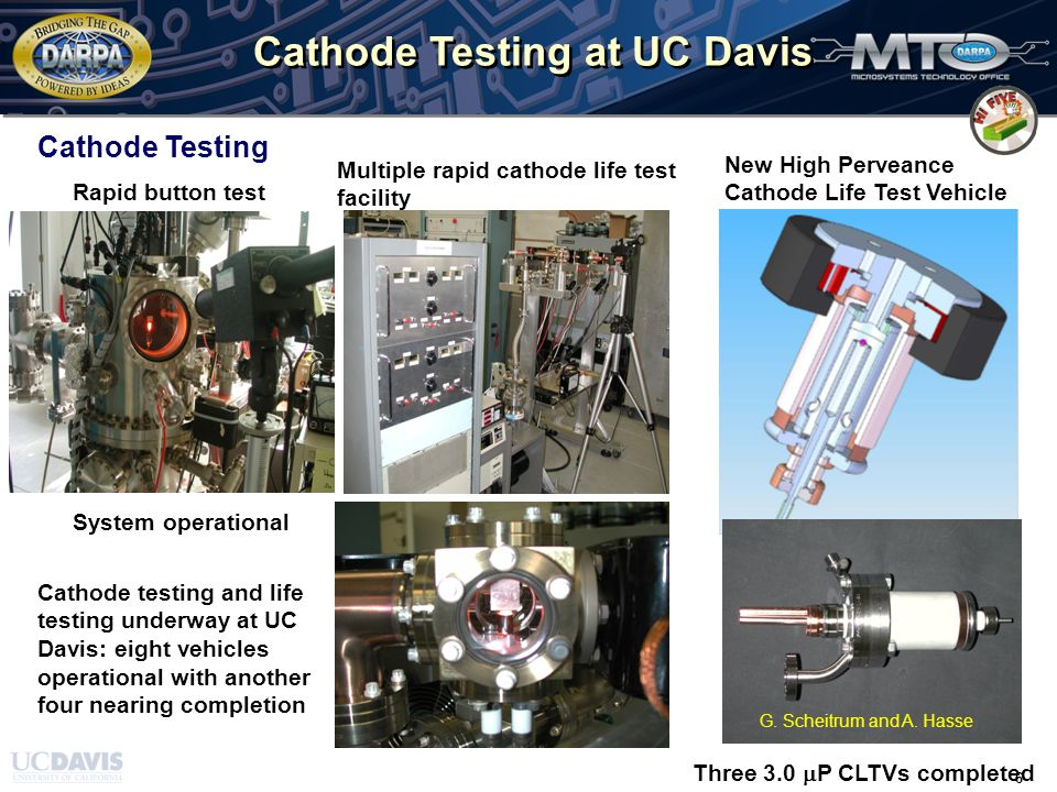 TIME / 31 March 2008 / 6 6 Cathode Testing at UC Davis Cathode Testing Rapid button test Multiple rapid cathode life test facility New High Perveance Cathode Life Test Vehicle System operational Three 3.0  P CLTVs completed Cathode testing and life testing underway at UC Davis: eight vehicles operational with another four nearing completion G.