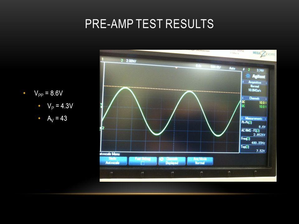 PRE-AMP TEST RESULTS V PP = 8.6V V P = 4.3V A V = 43
