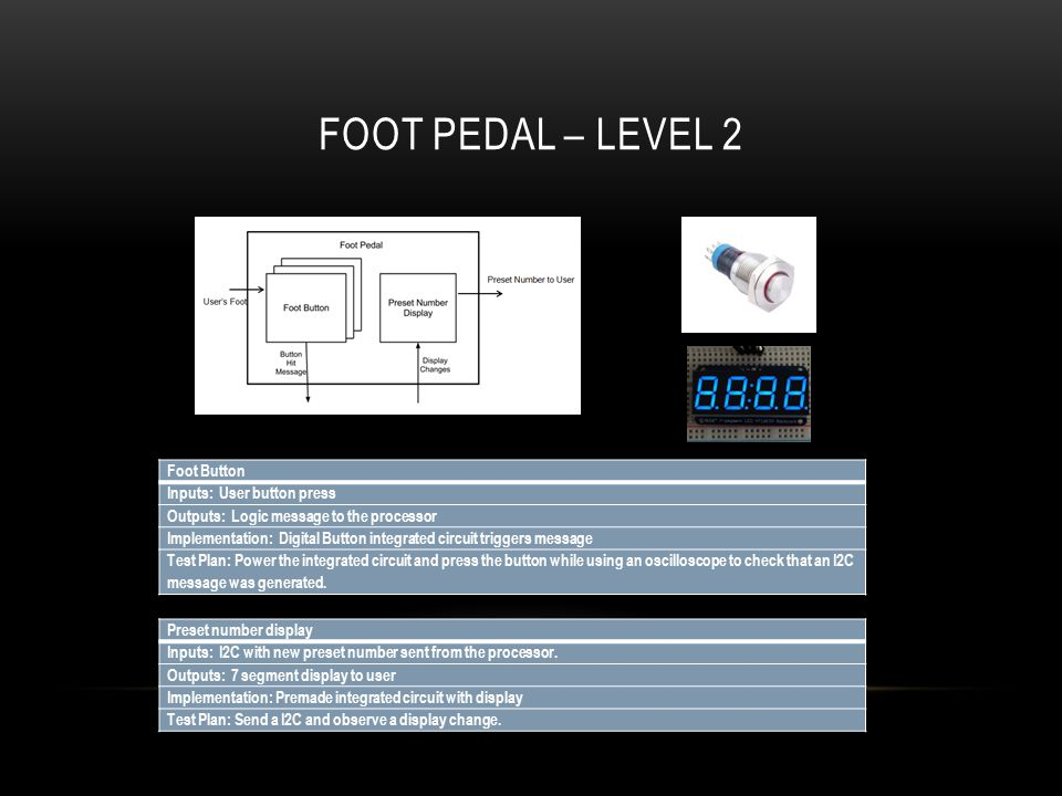 FOOT PEDAL – LEVEL 2 Foot Button Inputs: User button press Outputs: Logic message to the processor Implementation: Digital Button integrated circuit triggers message Test Plan: Power the integrated circuit and press the button while using an oscilloscope to check that an I2C message was generated.