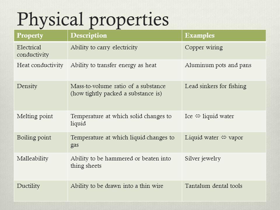 Classification of matter www.chemistrytutors.net/wp-content/uploads/20...