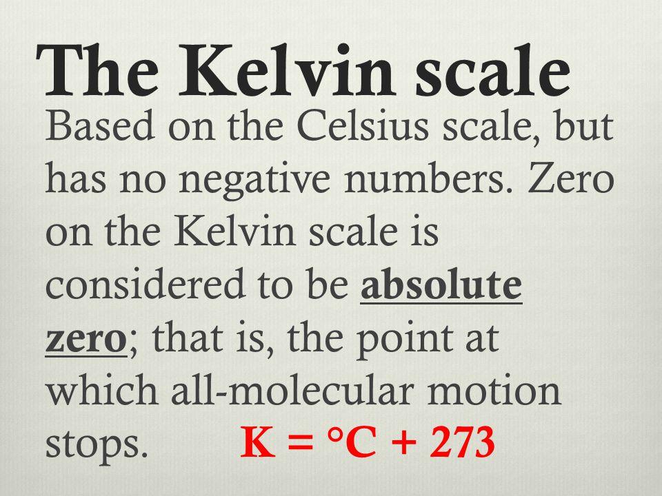 Calculating Molar Mass 1.