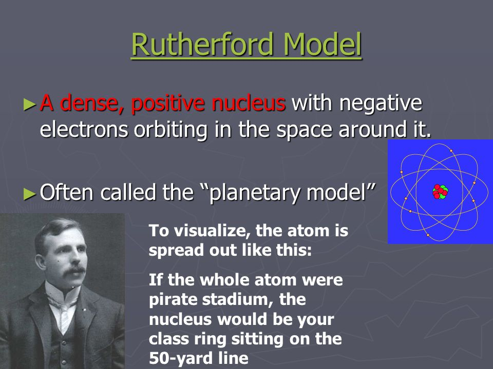 Rutherford Model Rutherford Model ► A dense, positive nucleus with negative electrons orbiting in the space around it.