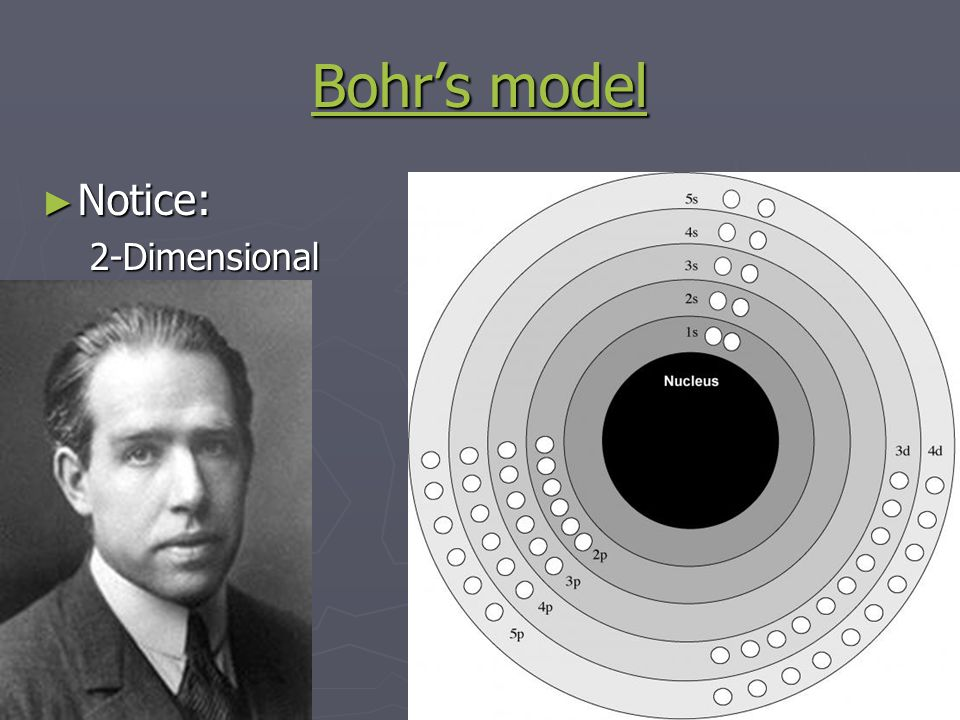 Bohr's model Bohr's model ► Notice: 2-Dimensional