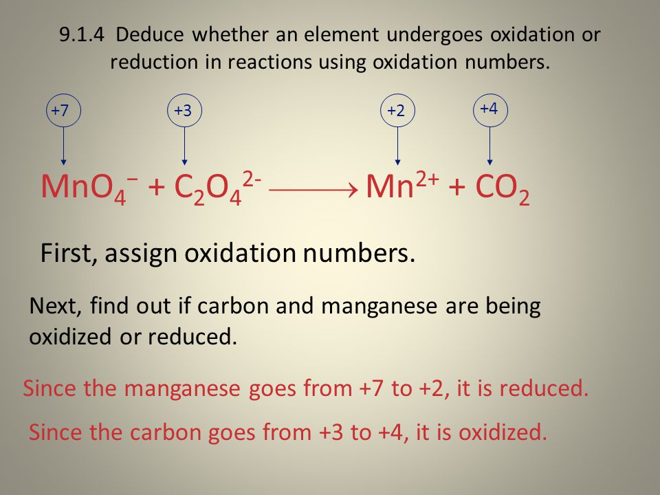 9.1.4 Deduce whether an element undergoes oxidation or reduction in reactions using oxidation numbers. MnO 4 − + C 2 O 4 2-  Mn 2+ + CO 2 First, as