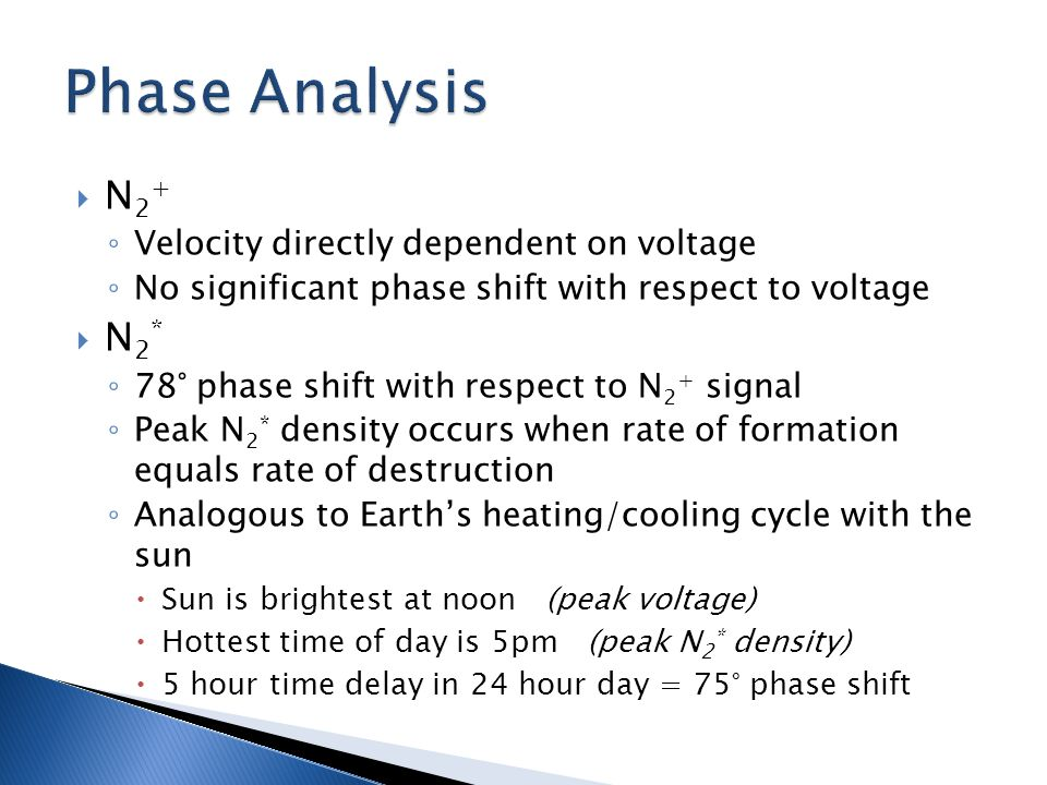  N 2 + ◦ Velocity directly dependent on voltage ◦ No significant phase shift with respect to voltage  N 2 * ◦ 78° phase shift with respect to N 2 +