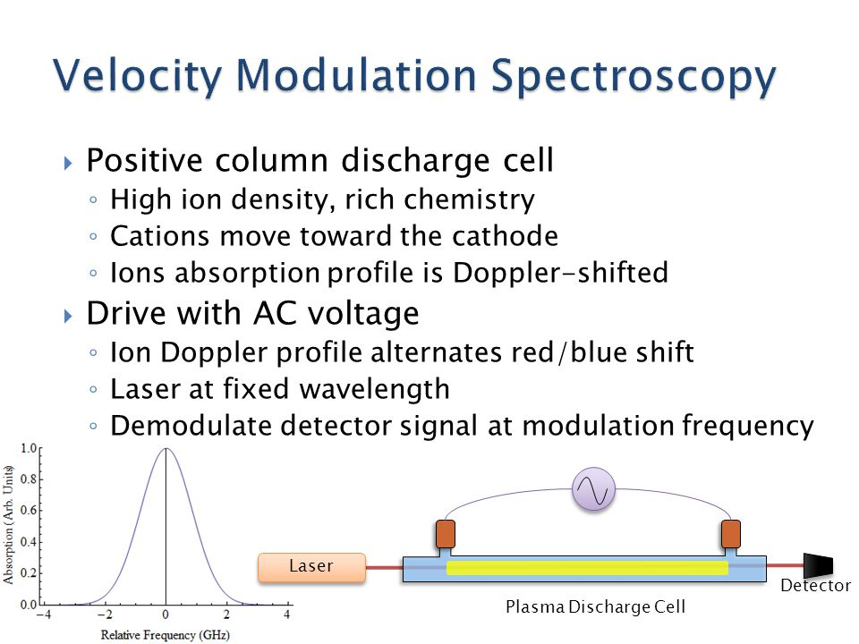  Positive column discharge cell ◦ High ion density, rich chemistry ◦ Cations move toward the cathode ◦ Ions absorption profile is Doppler-shifted  D