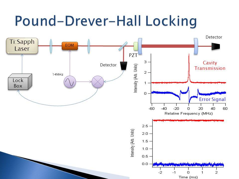 Lock-In Amplifier Transformer Cavity Mirror Mounts Audio Amplifier Laser 40 kHz