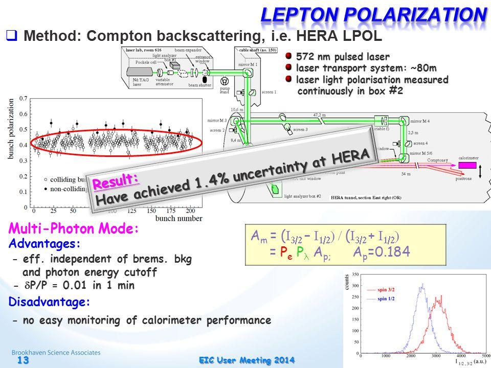 E.C. Aschenauer 13 572 nm pulsed laser 572 nm pulsed laser laser transport system: ~80m laser transport system: ~80m laser light polarisation measured