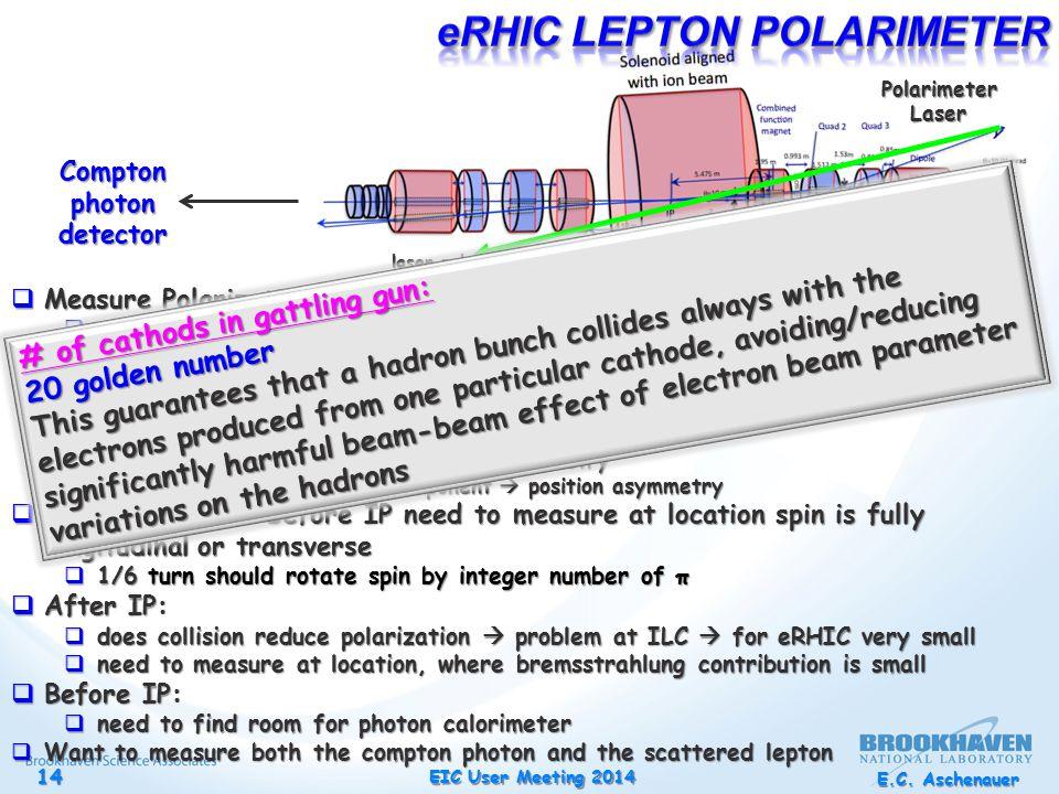 E.C. Aschenauer 14 e p PolarimeterLaser laser polarisation needs to be monitored  Measure Polarization at IP  overlap of bremsstrahlungs and compton