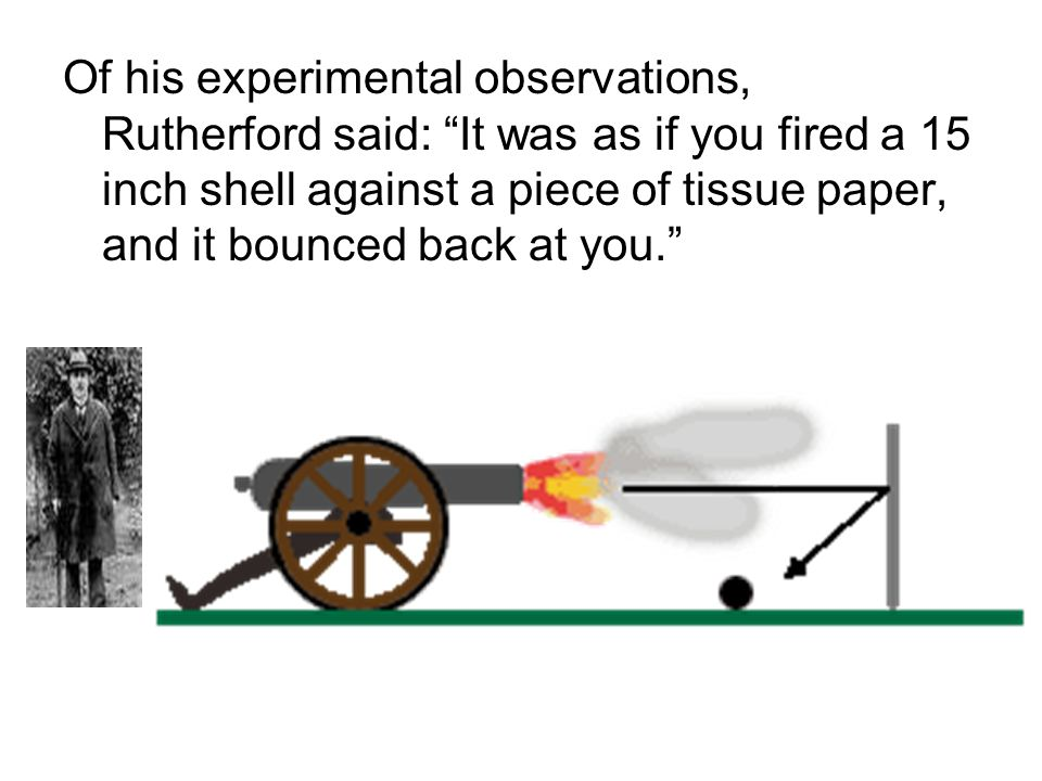 """Of his experimental observations, Rutherford said: """"It was as if you fired a 15 inch shell against a piece of tissue paper, and it bounced back at you"""